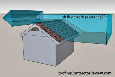 Attic Ventilation Images Category Attic Ventilation