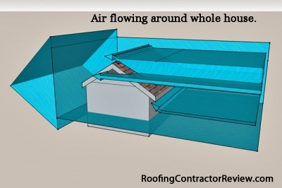 Attic ventilation images category attic ventilation for Attic air circulation