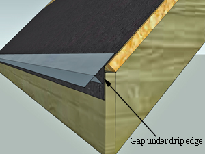 Drip Edge Installation Drip Edge Roofing How To